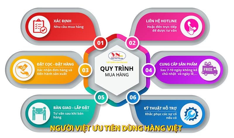 Quy trình mua bể tách mỡ inox tại đơn vị Inox Việt Nam. Liên hệ Ngay.